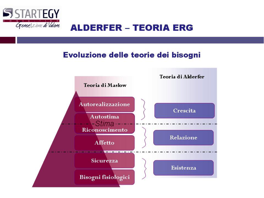 alderfer_teoria_erg