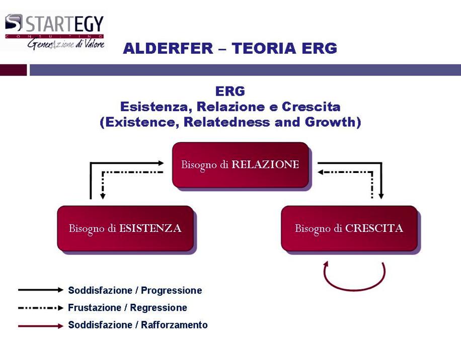 alderfer_teoria_erg_2
